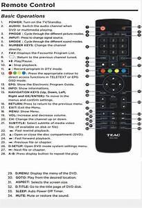 Genuine Teac 0118020315 Tv  Dvd Combination Remote Control