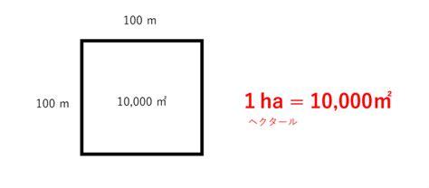 1 キロ 平方メートル は 何 ヘクタール