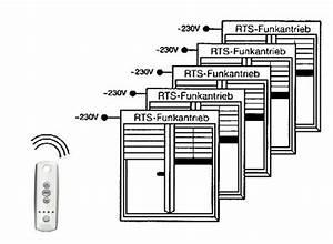 Rolladensteuerung Funk Somfy : telis 4 rts rolladensteuerung von somfy im rolloscout ~ Michelbontemps.com Haus und Dekorationen