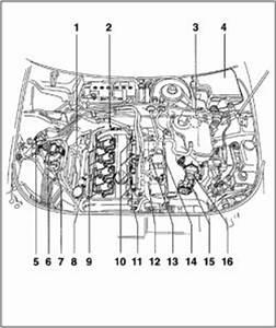 repair guides component locations audi a4 18l With diagram for fuel tank further 2007 volkswagen passat fuel tank diagram