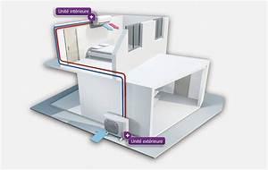 installateur pompe a chaleur climatisation bastia haute With installation d une climatisation maison