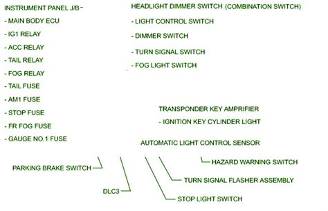 Toyota Camry Fuse Box Diagram Circuit Wiring