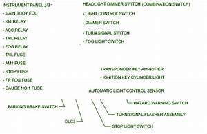2009 Toyota Camry Le Fuse Box Diagram  U2013 Circuit Wiring Diagrams