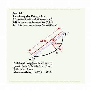 Putz Menge Berechnen : ebenheit nach din 18202 tabelle 3 winkligkeit ma toleranzen im hochbau ~ Themetempest.com Abrechnung
