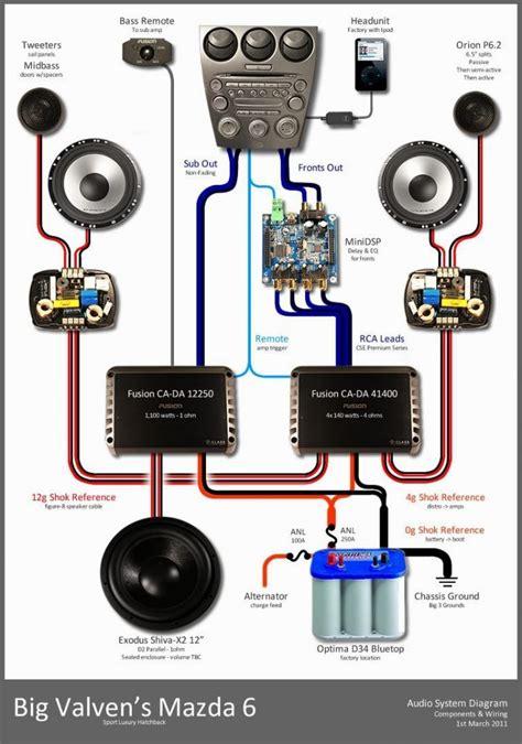 Car Sound System Diagram Audio