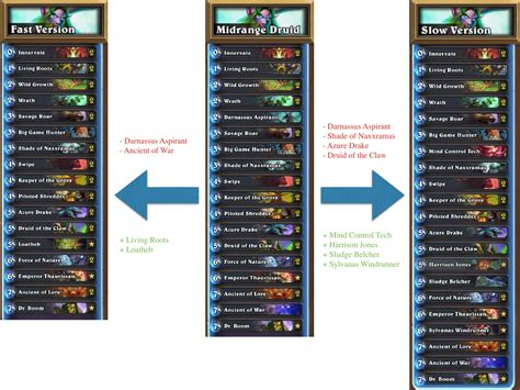 tgt midrange druid hearthstone deck guide