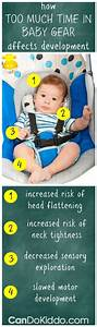 17 Best images about Flat Head Fixes on Pinterest ...
