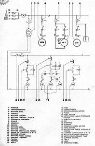 Vfd With Two Speed Motor