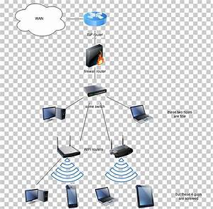 Two Computer Wireles Network Diagram