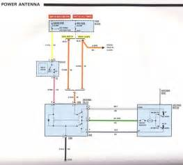 similiar electric antenna keywords power antenna wiring diagram on mq 1 antenna power wiring harness