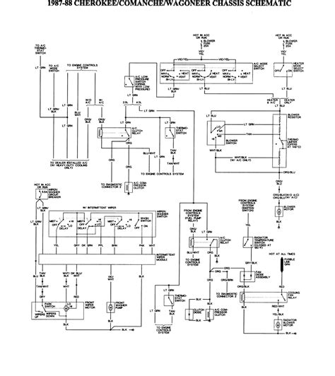 Wiring Diagram For 1988 Jeep by 1988 Jeep Chassis 1 Of 2 Large Freeautomechanic