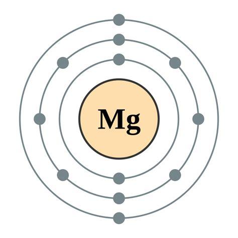 Magnesium Of Protons by Magnesium Austria 5