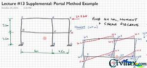 Portal Method For Approximate Building Frame Analysis