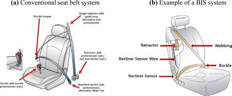 Air Bag Schematic Seat Sensor by Conventional Seat Belt System And Bis System 10 11