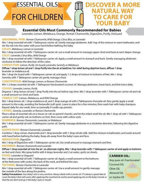doTERRA Essential Oils Children