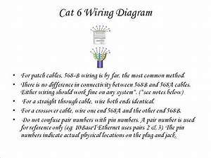 Cat6 Wiring Diagram On Vimeo
