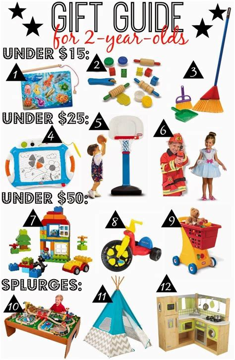 best christmas ideas for a 2 year old best gifts for two year olds will come in handy if you no clue what to get the two year