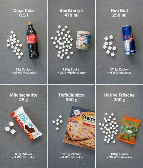 projekt zuckerfrei zuckerfrei zuckerfreie lebensmittel
