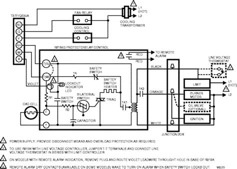 Furnace Primary Wiring by Coleman Furnace Wiring Diagram For Free Wiring