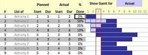 Excel Project Management Free Templates Resources