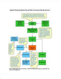 rv wiring diagram white board diagram jayco rv owners rv maint jayco