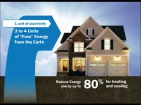 best way to heat a home geoexchange is the best way to heat and cool your homes youtube