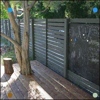 covering chain link  horizontal slats  chalkboard