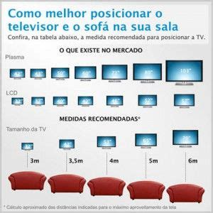 medidas tv  polegadas pesquisa google sala de tv