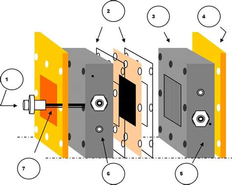 pem fuel cell hardware