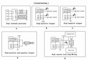 Car Universal Remote Control Central Door Lock Kit Locking