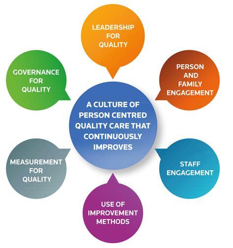 governance  quality national context  governance