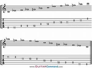 Blues Scale Guitar Tab  U0026 Patterns  Your Complete Guide To