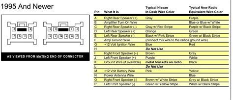 nissan wiring diagram stereo nissan radio harness best site wiring harness