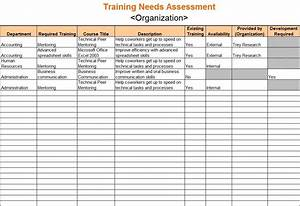training needs analysis template google search With instructional design analysis template