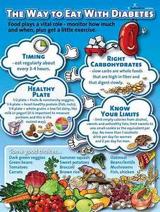 diabetes diet plan handout salemfreemedclinic diabetes