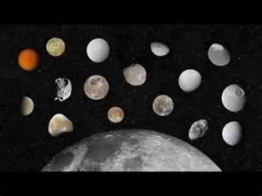 Uranus 27 Moons Names