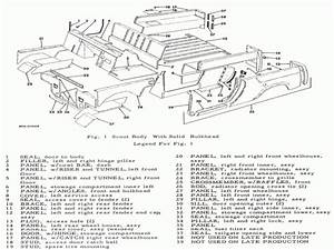 International Scout 80 Wiring Diagram