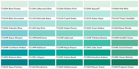 impressive 90 aqua paint colors design ideas of best 10