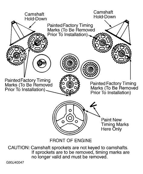 Timing Marks Dohc Oldsmobile