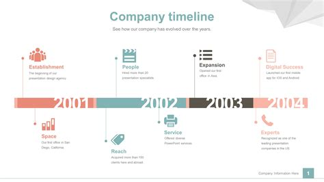 Timeline Template Free Professional Timeline Powerpoint Templates