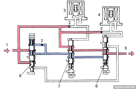 Rav Toyota Transmission Wiring Diagram