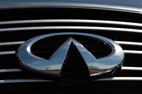 Infiniti Logo, Infiniti Car Symbol Meaning And History
