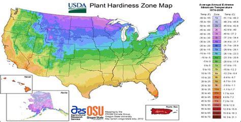 Gardening Hacks, By Climate Zone! Mygardengates