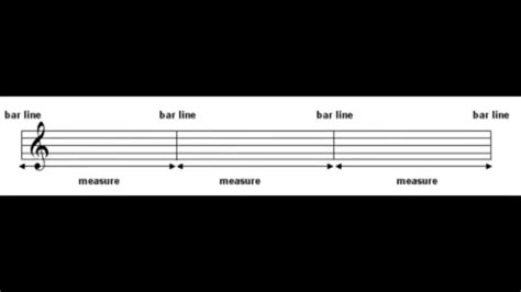 In western music, we name musical pitches with the first seven letters of the alphabet: Bar Lines and Measures - Basic Music Theory For Beginners ...