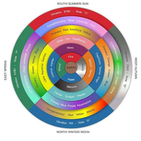 fashion color wheel 17 images about the color wheel of fashion forward on