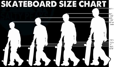 What Size Trucks Fit 825 Deck by How To Size A Skateboard