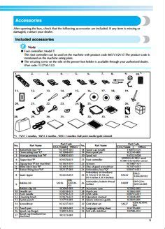 sewing printables  sewing tools worksheet