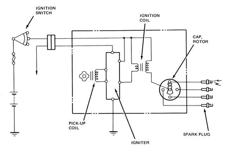 Ignition System Diagram by Repair Guides Electronic Ignition Description And