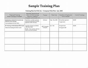 employee cross training template kaysmakehaukco With employee cross training template