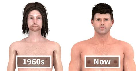 male body ideals  changed  time